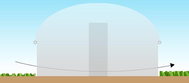 Aération de serre par aérations latérales