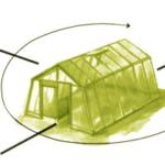 Comment choisir le bon emplacement pour installer sa serre de jardin ?