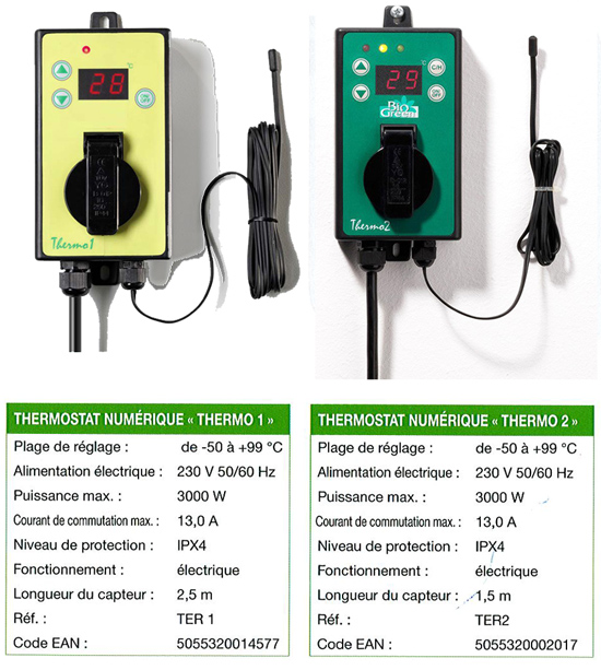 Comparaison thermostats
