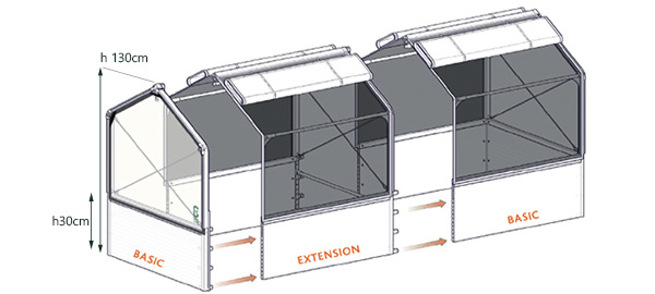 Growcamp : serres balcon et rehaussées pour les enfants ou ...