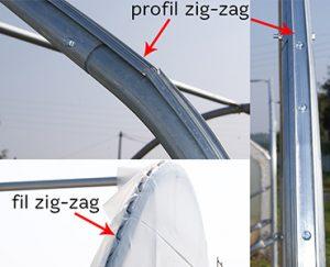 Fixation par profils zig zag en pignons