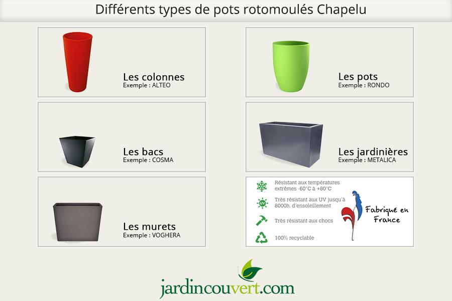 Différents types de pots Chapelu
