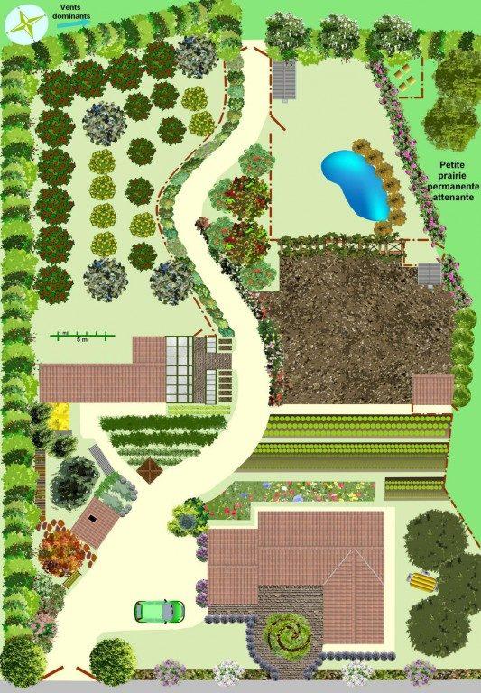 plan d'un jardin en permaculture