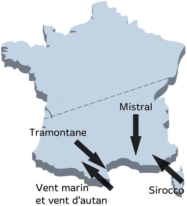 Principaux vents de France
